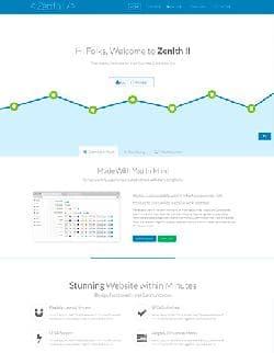 TX ZenithII v1.2.0 - бесплатный адаптивный шаблон для Joomla